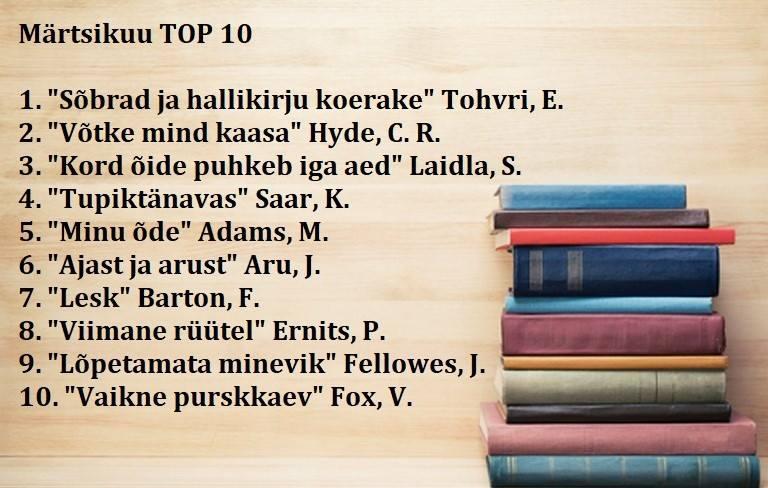 Märtsikuu TOP 2018